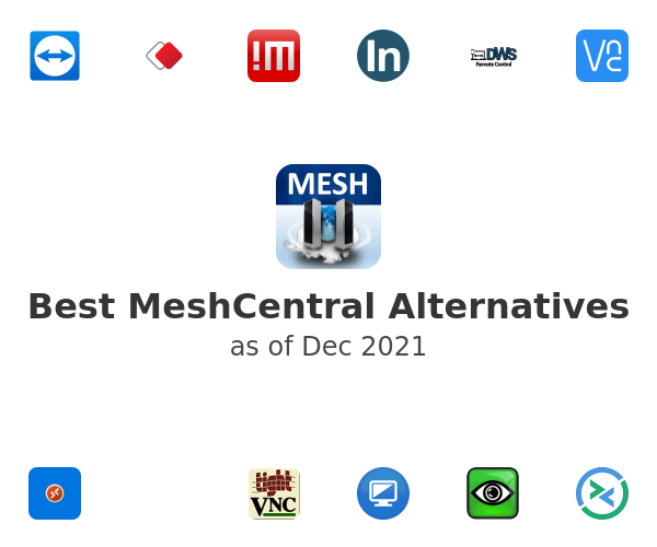 Best MeshCentral Alternatives