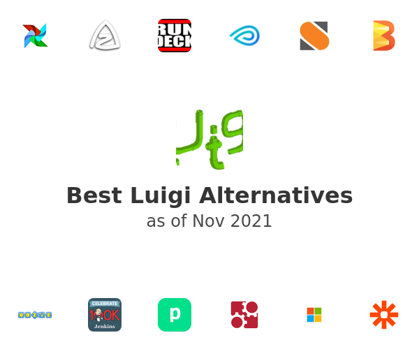 Best Luigi Alternatives