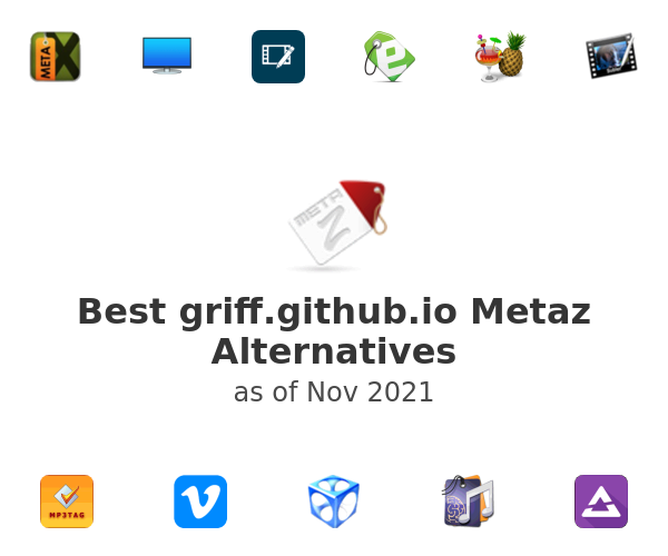 Best Metaz Alternatives