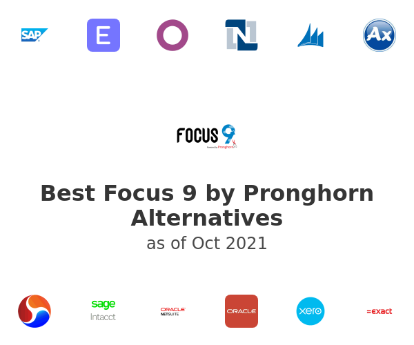 Best Focus 9 by Pronghorn Alternatives