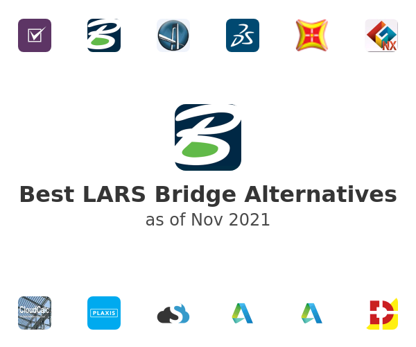 Best LARS Bridge Alternatives