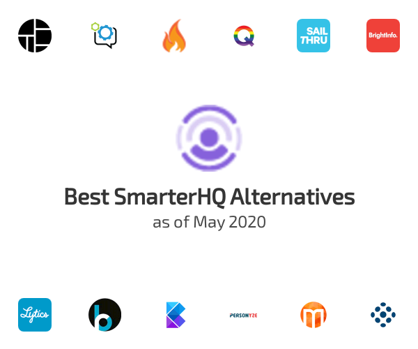 Best SmarterHQ Alternatives