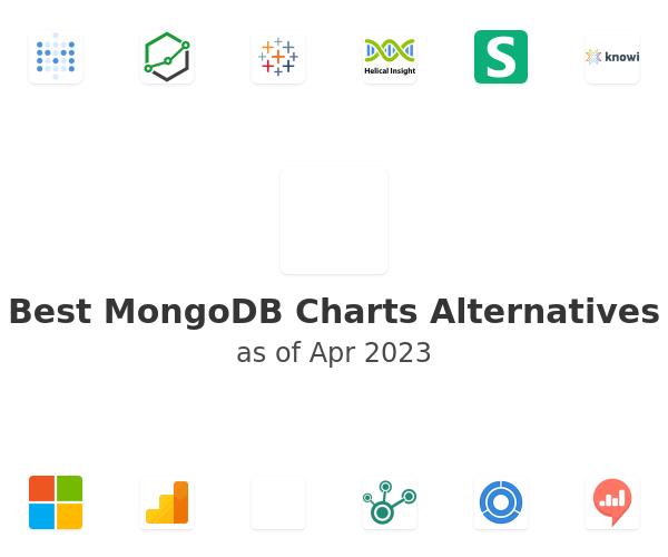 Best MongoDB Charts Alternatives