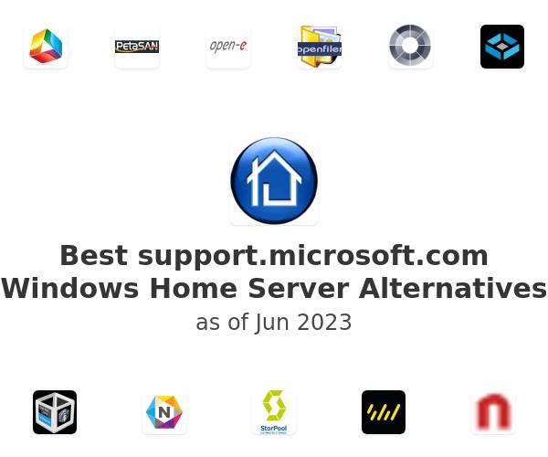 Best Windows Home Server Alternatives