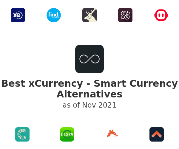 Best xCurrency - Smart Currency Alternatives