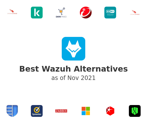 Best Wazuh Alternatives