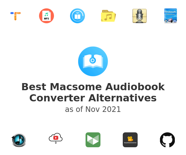 Best Macsome Audiobook Converter Alternatives