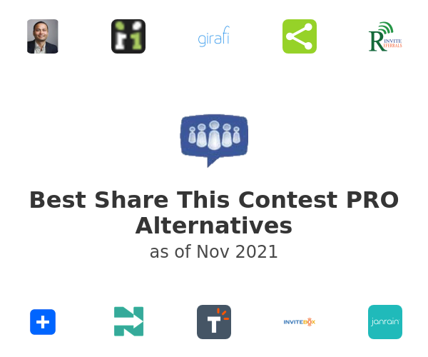Best Share This Contest PRO Alternatives