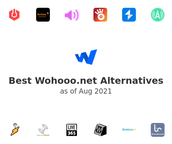 Best Wohooo Networks Alternatives