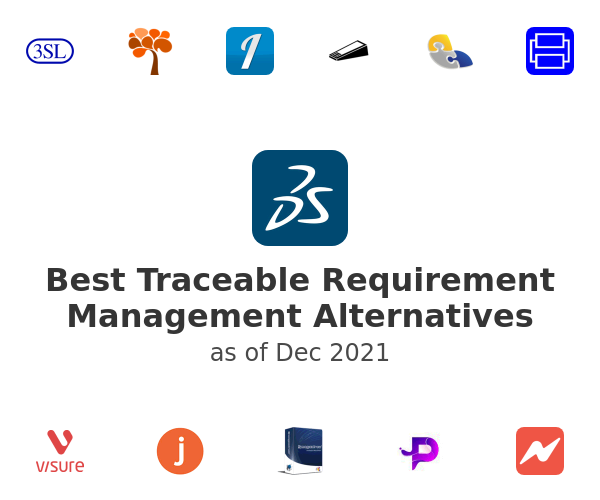 Best Traceable Requirement Management Alternatives