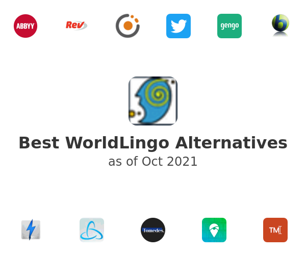 Best WorldLingo Alternatives