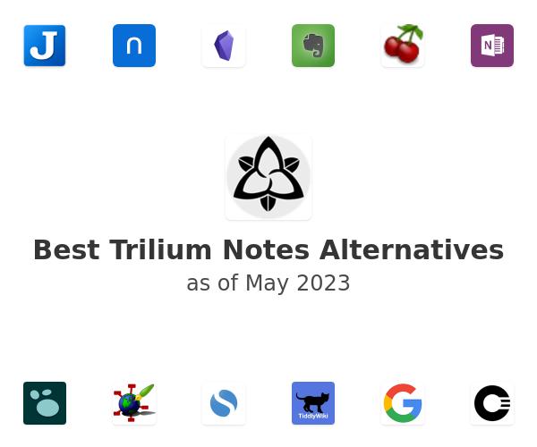 Best Trilium Notes Alternatives