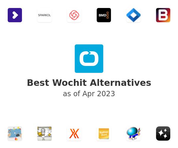 Best Wochit Alternatives