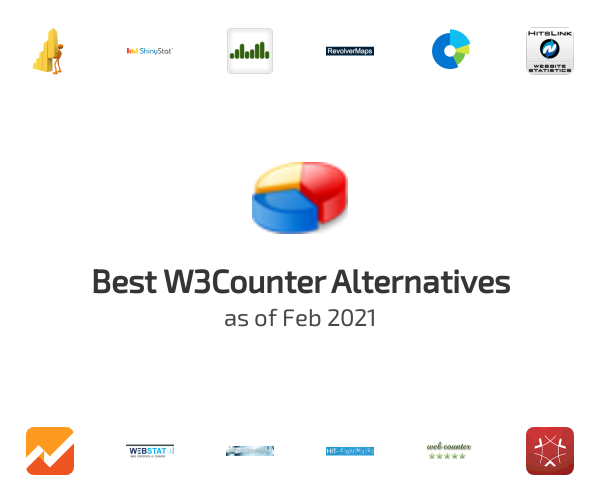 Best W3Counter Alternatives