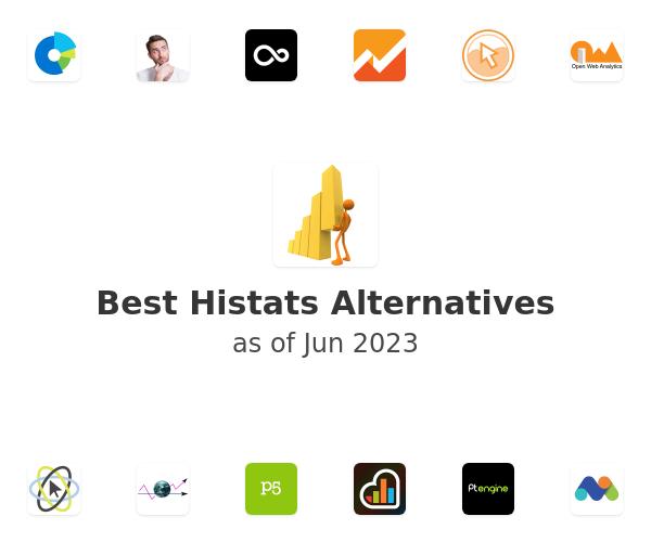 Best Histats Alternatives