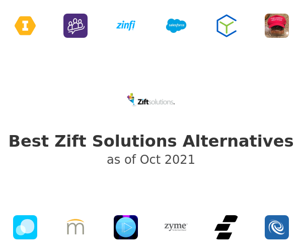 Best Zift Solutions Alternatives