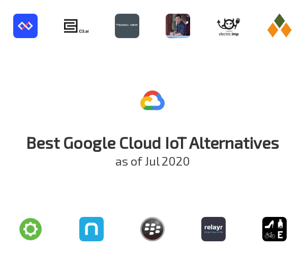 Best Google Cloud IoT Alternatives