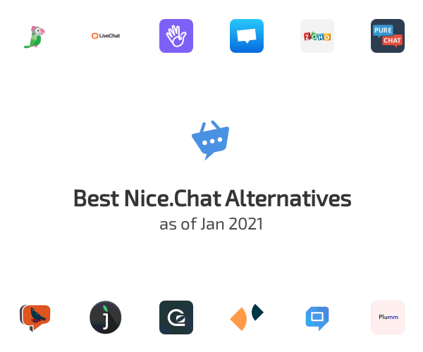 Best Nice.Chat Alternatives