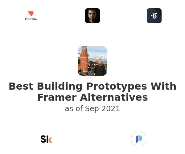 Best Building Prototypes With Framer Alternatives