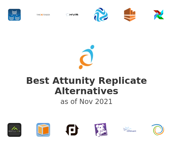 Best Attunity Replicate Alternatives