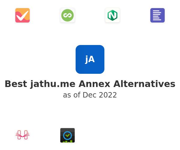 Best Annex Alternatives