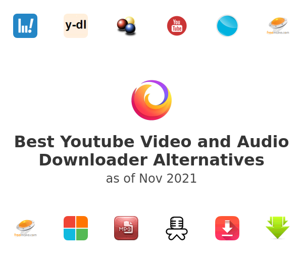 Best Youtube Video and Audio Downloader Alternatives