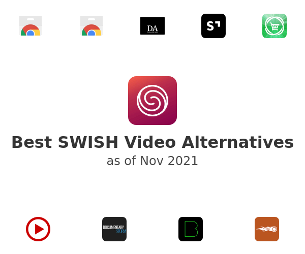 Best SWISH Video Alternatives