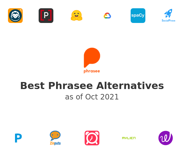 Best Phrasee Alternatives
