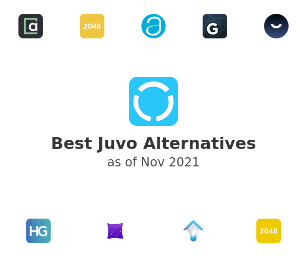 Best Juvo Alternatives