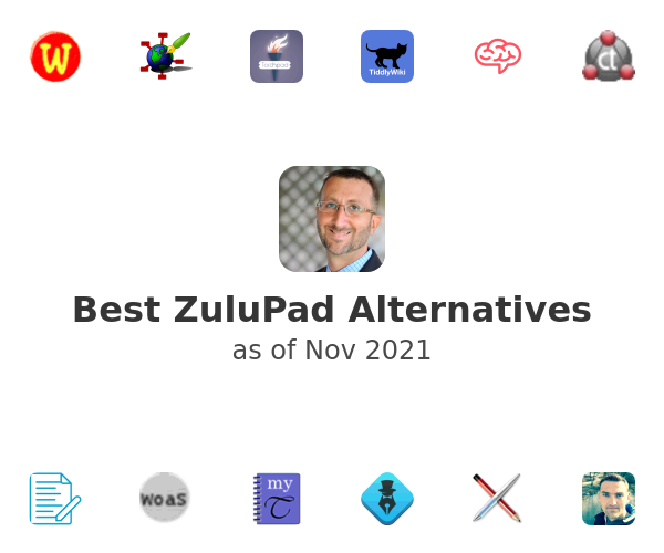 Best ZuluPad Alternatives