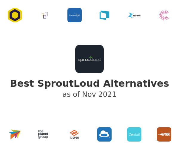 Best SproutLoud Alternatives
