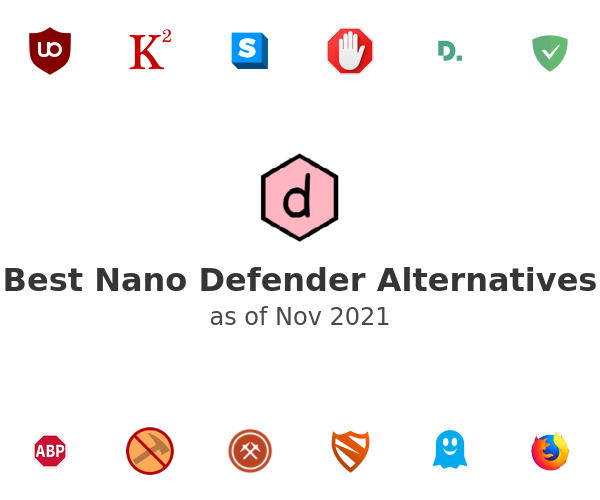 Best Nano Defender Alternatives