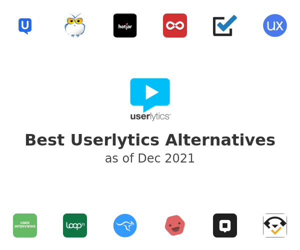 Best Userlytics Alternatives