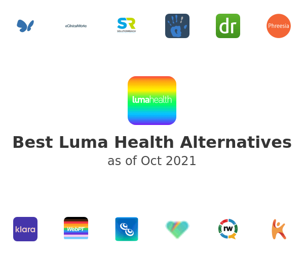 Best Luma Health Alternatives