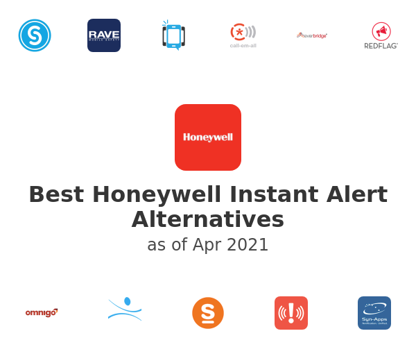 Best Honeywell Instant Alert Alternatives