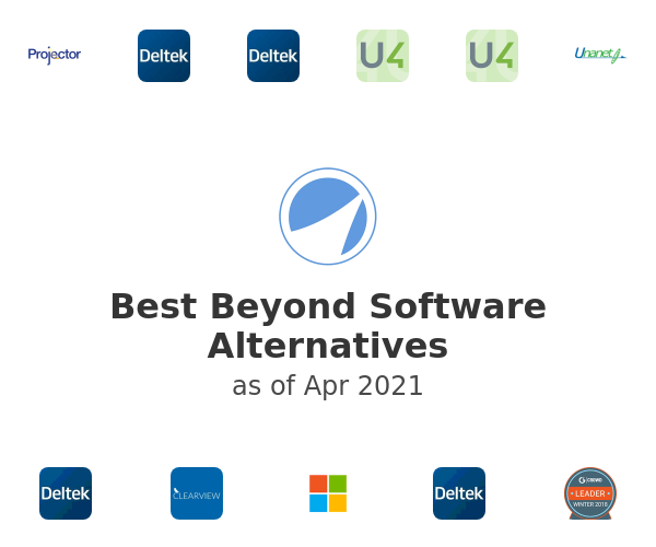 Best Beyond Software Alternatives