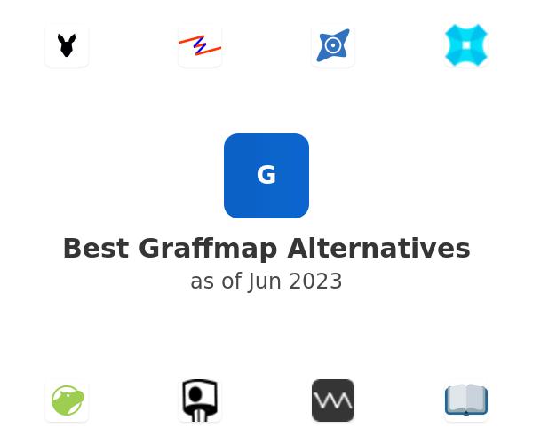 Best Graffmap Alternatives