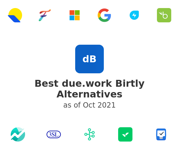 Best Birtly Alternatives