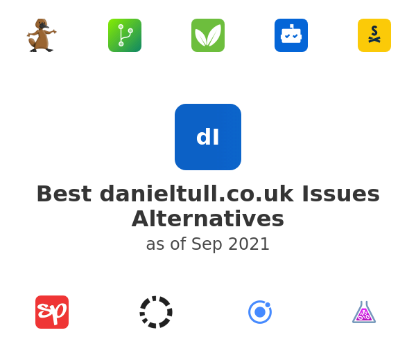 Best Issues Alternatives