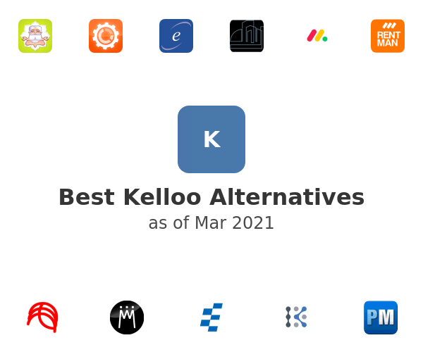 Best Kelloo Alternatives