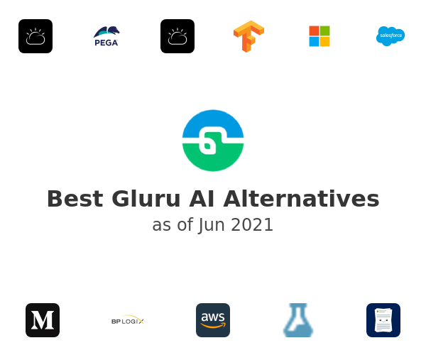 Best Gluru AI Alternatives