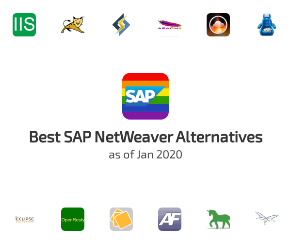Best SAP NetWeaver Alternatives