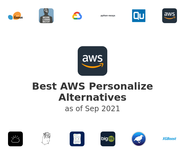 Best AWS Personalize Alternatives