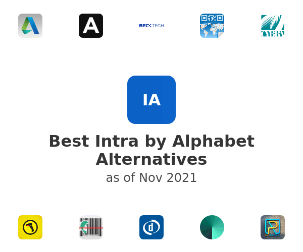 Best Intra by Alphabet Alternatives
