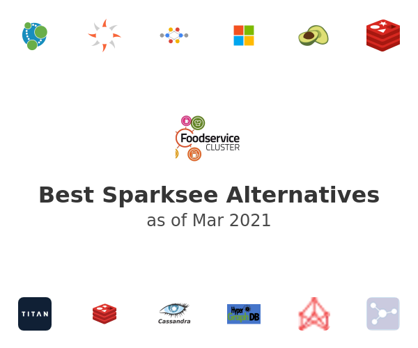 Best Sparksee Alternatives