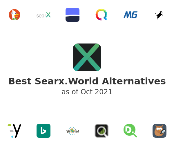 Best Searx.World Alternatives
