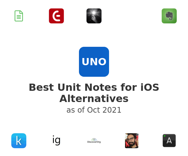 Best Unit Notes for iOS Alternatives