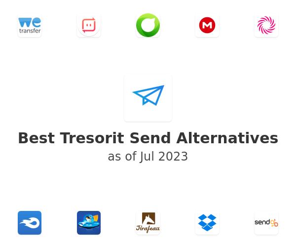 Best Tresorit Send Alternatives
