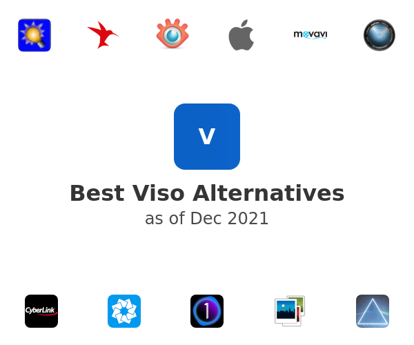 Best Viso Alternatives
