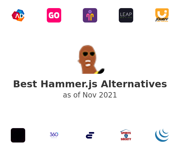 Best Hammer.js Alternatives